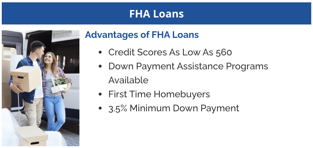 FHA Mortgage Lender Virginia