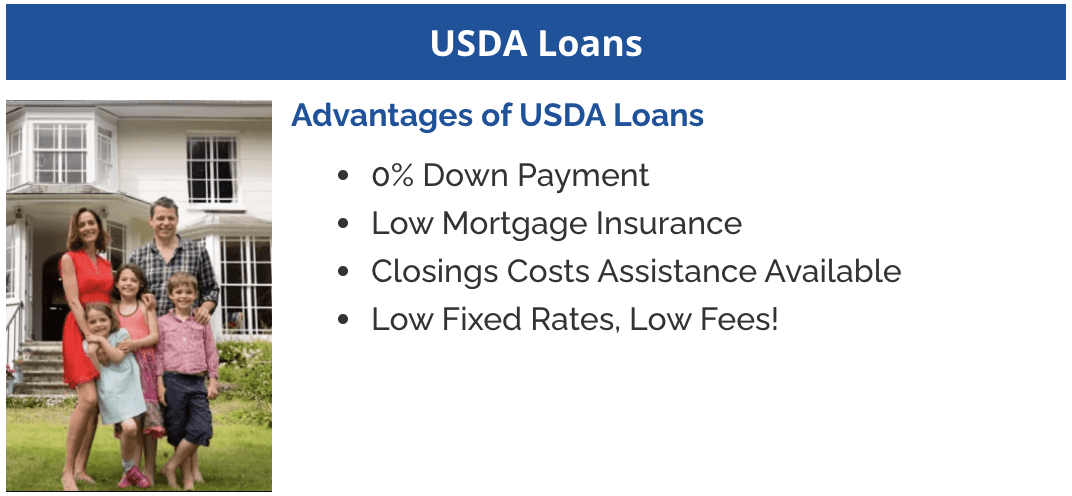 USDA mortgage lender Virginia