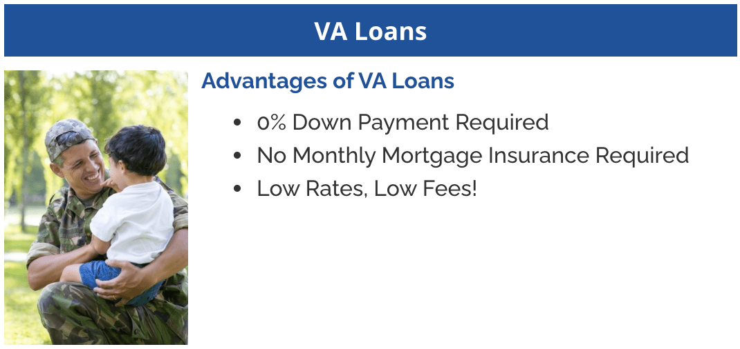 VA mortgage lender Virginia