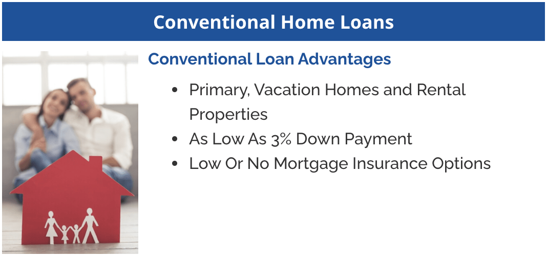 Conventional Home loans in Lee's Summit